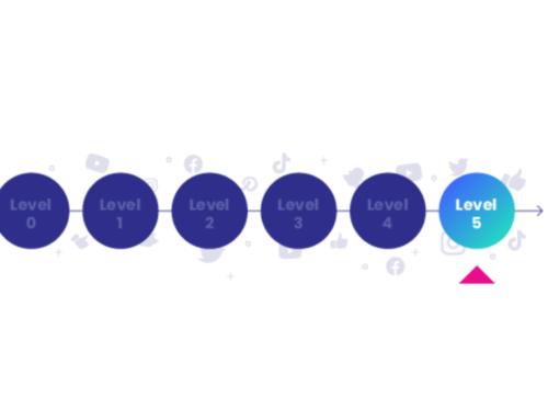 STARR™ Social Media Scale